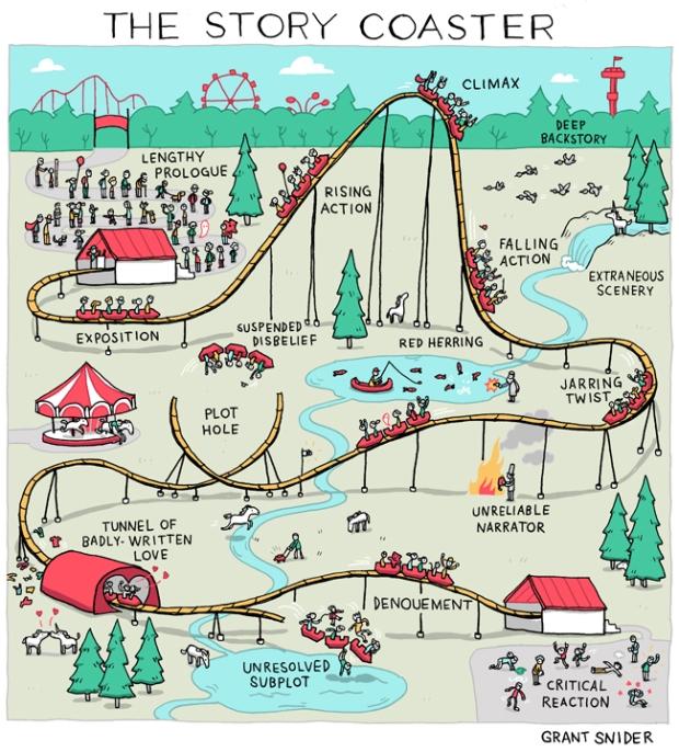 The Story Coaster