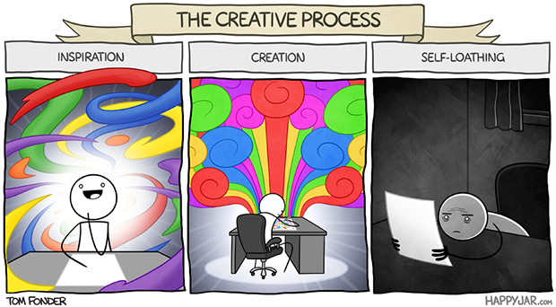 The Happy Jar - The Creative Process