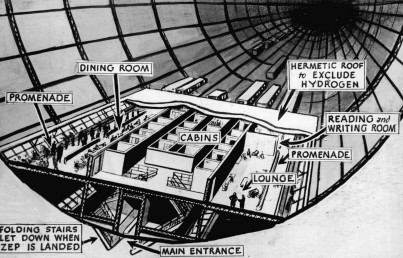 Cutaway of the LZ 129 Hindenburg.