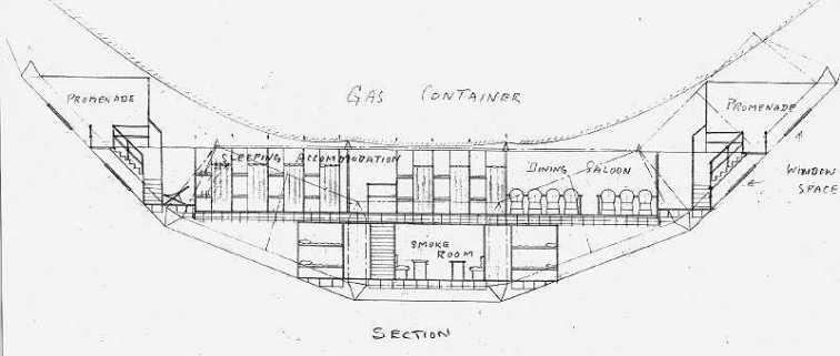 Cutaway of an R101.