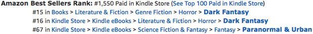 Red Litten World Amazon Bestseller Ranking